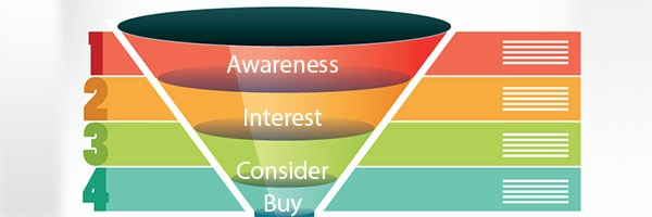 Demise Traditional Sales Funnel Enter New Digitalsocial Sales Pipeline
