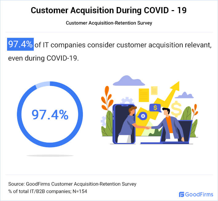 customer-acquisition-during-covid-19